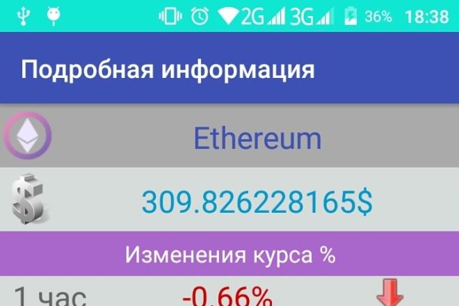 Напишу приложение для ОС Android 6 - kwork.ru