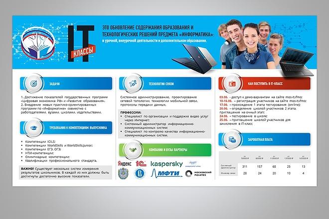 Оформление презентации товара, работы, услуги 74 - kwork.ru