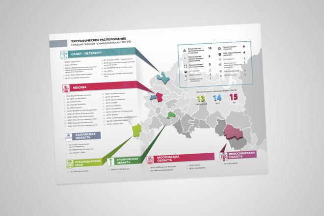 Разработаю уникальную инфографику. Современно, качественно и быстро 13 - kwork.ru