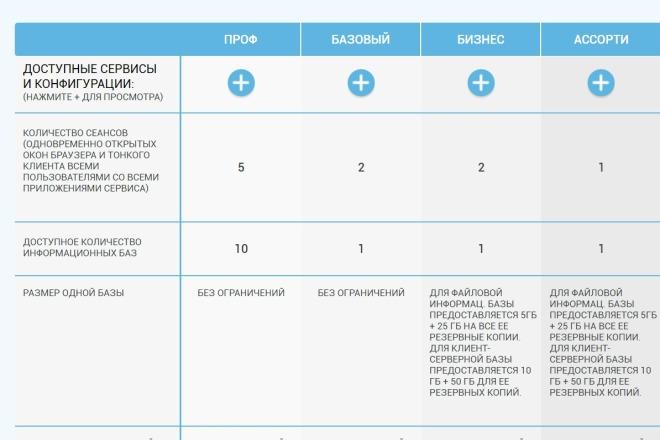 Внесу правки на лендинге.html, css, js 40 - kwork.ru