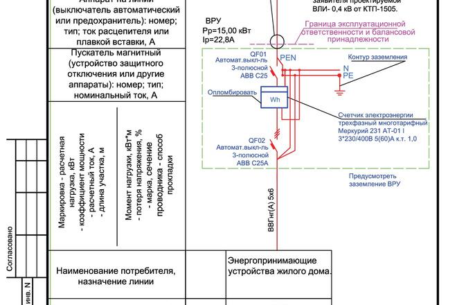 Выполню однолинейную схему электроснабжения 5 - kwork.ru