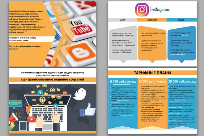Сделаю презентацию в MS PowerPoint 75 - kwork.ru