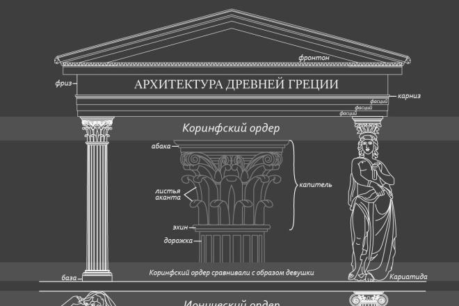 Сделаю инфографику 1 - kwork.ru