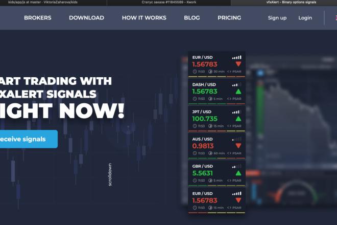 Вёрстка сайтов по доступной цене 21 - kwork.ru