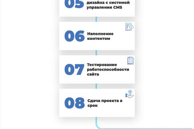 Сверстаю сайт по любому макету 157 - kwork.ru