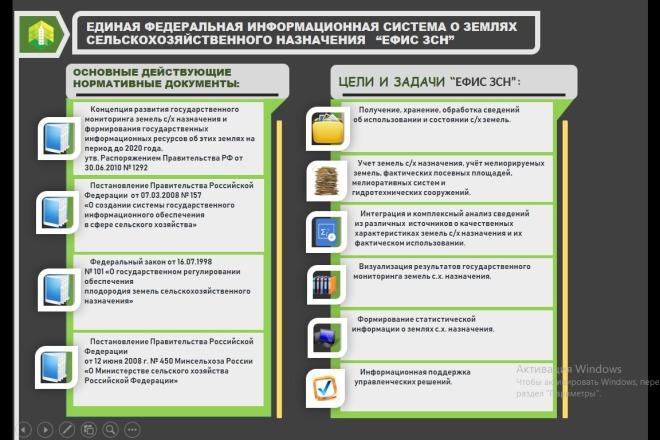 Презентация в Power Point, Photoshop 84 - kwork.ru