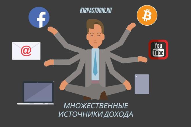Сделаю гиф анимацию с инфографикой и персонажами 2 - kwork.ru