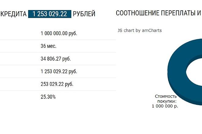 Починю верстку сайта 1 - kwork.ru