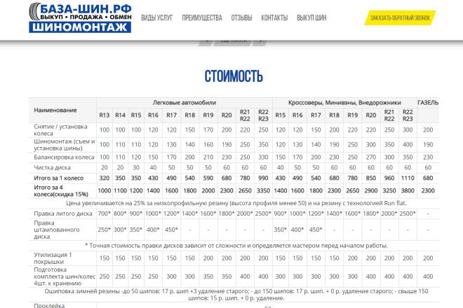 Внесу правки на лендинге.html, css, js 21 - kwork.ru