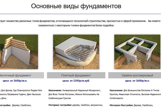 Создание сайта под ключ. CMS WordPress. Platforma LP 2 - kwork.ru