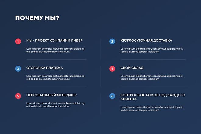 Вёрстка сайтов по доступной цене 175 - kwork.ru