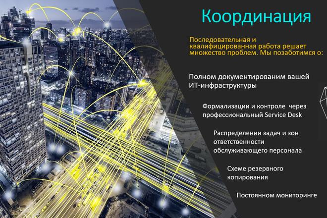 Создание презентации любой сложности 7 - kwork.ru