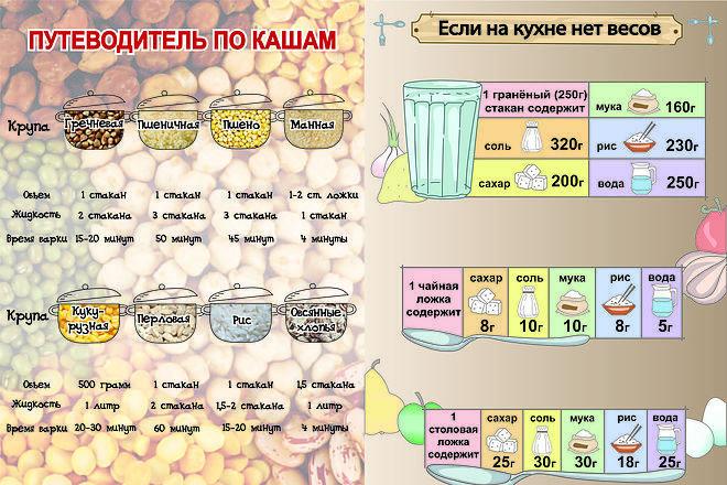 Отрисую в векторное изображение по картинке, рисунку 38 - kwork.ru