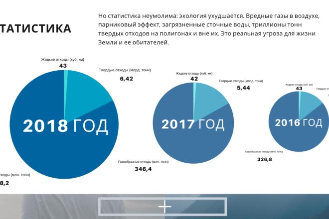 Стильный дизайн презентации 141 - kwork.ru
