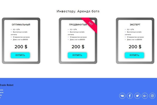 Верстка страницы сайта по макету 5 - kwork.ru
