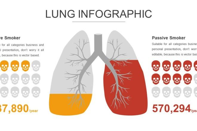 Инфографика на медицинскую тему. Шаблоны PowerPoint 1 - kwork.ru