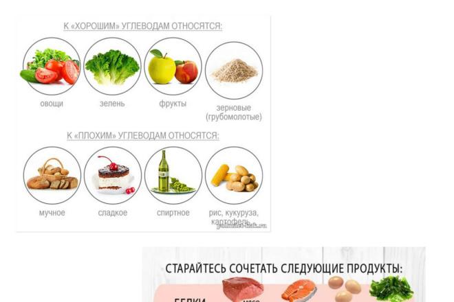 Пакет готовых каналов в приложении Телеграм 3 - kwork.ru