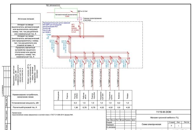 Выполню однолинейную схему электроснабжения 26 - kwork.ru