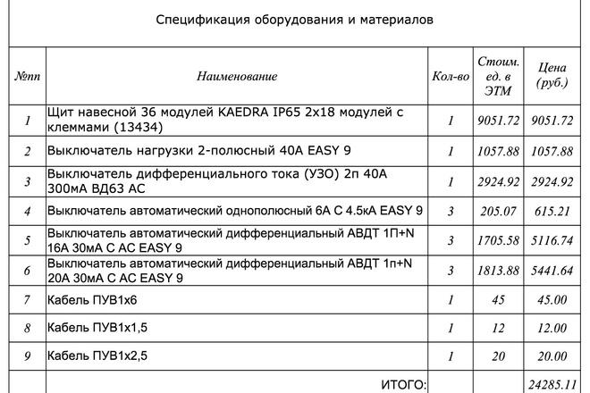 Выполню однолинейную схему электроснабжения 12 - kwork.ru