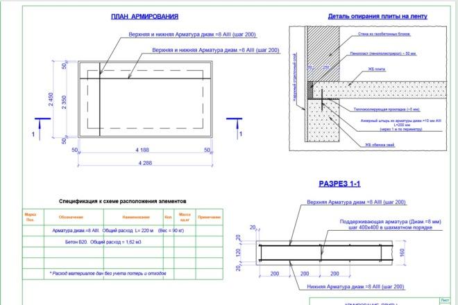 Расчеты элемента строительных конструкций 2 - kwork.ru