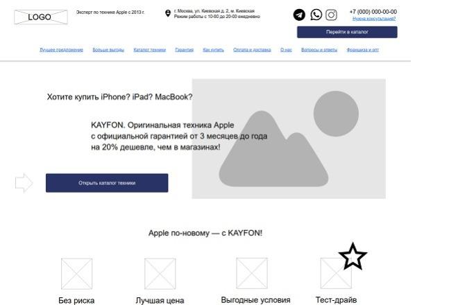 Прототип + текст лендинга 19 - kwork.ru