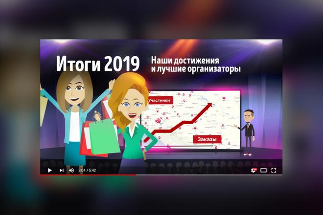 Грамотная обложка превью видеоролика, картинка для видео YouTube Ютуб 27 - kwork.ru