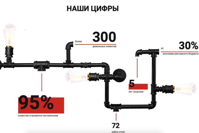 Скопирую Landing page, одностраничный сайт и установлю редактор 82 - kwork.ru