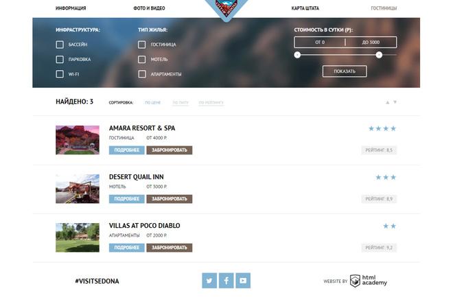 Создание сайта с backend 4 - kwork.ru