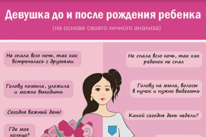 Сделаю инфографику 3 - kwork.ru