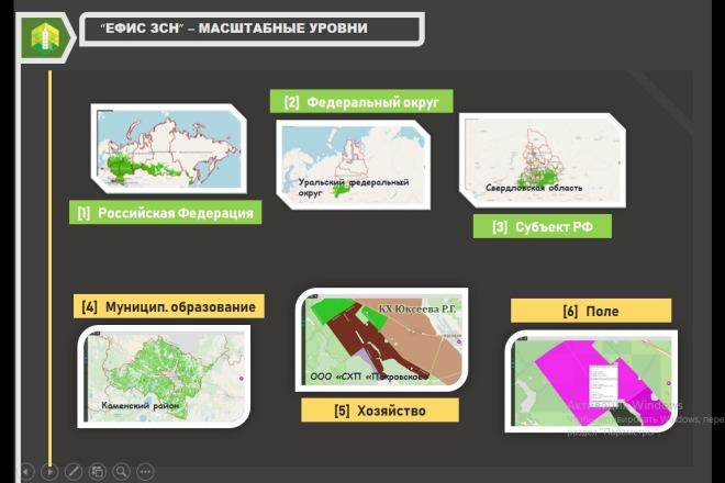 Презентация в Power Point, Photoshop 83 - kwork.ru