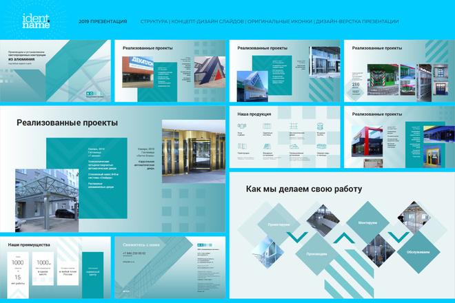 Бизнес презентацию в PDF 6 - kwork.ru