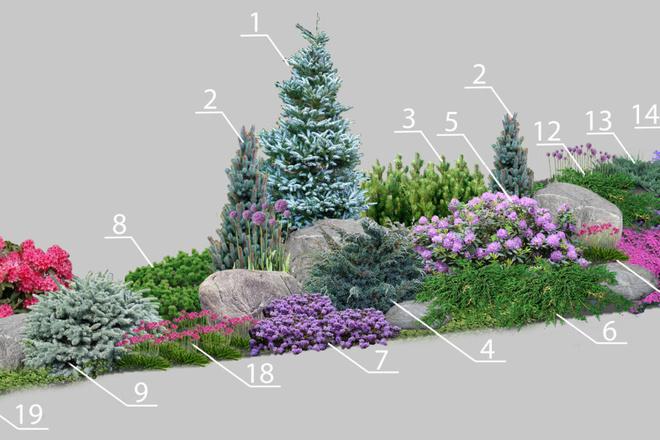 Ландшафтный дизайн и проектирование 17 - kwork.ru