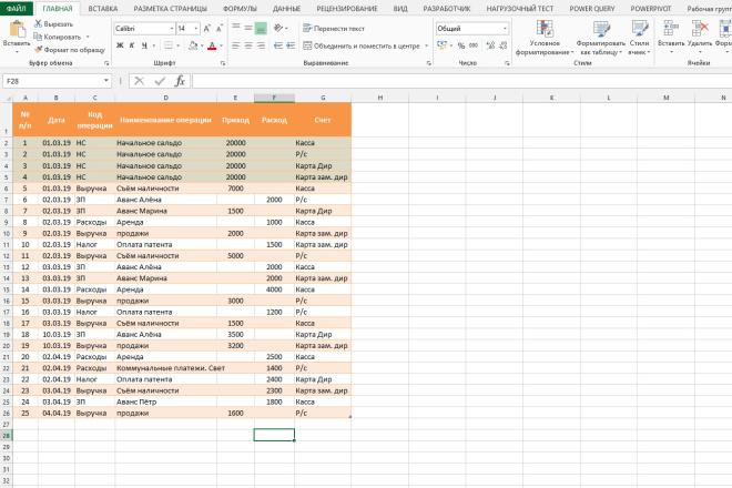 Excel формулы, сводные таблицы, макросы 51 - kwork.ru