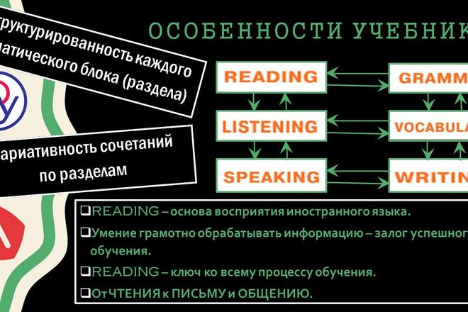 Создание презентаций 28 - kwork.ru