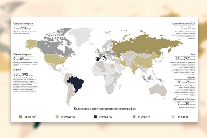 Инфографика любой сложности 5 - kwork.ru