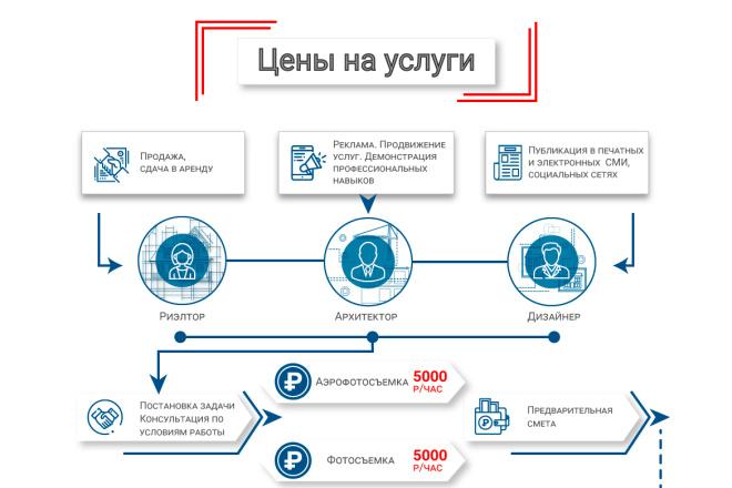 Инфографика для сайта 12 - kwork.ru