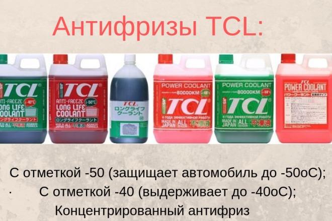Оформлю группу в Вконтакте, создам баннер, шапку и рекламный пост 1 - kwork.ru