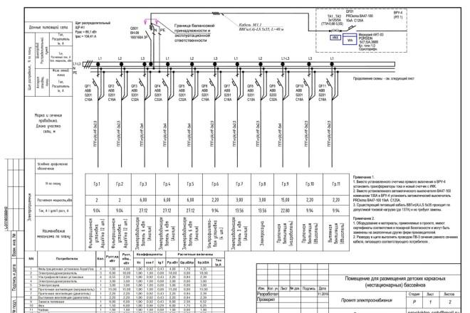 Выполню однолинейную схему электроснабжения 28 - kwork.ru
