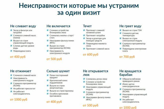 Скопировать Landing page, одностраничный сайт, посадочную страницу 54 - kwork.ru