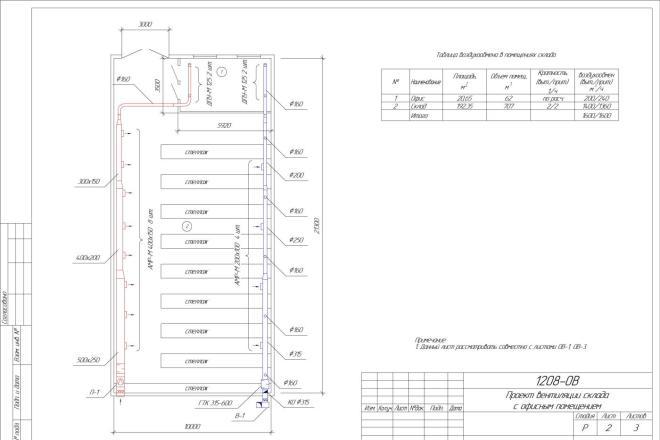 Проектирование вентиляции 2 - kwork.ru
