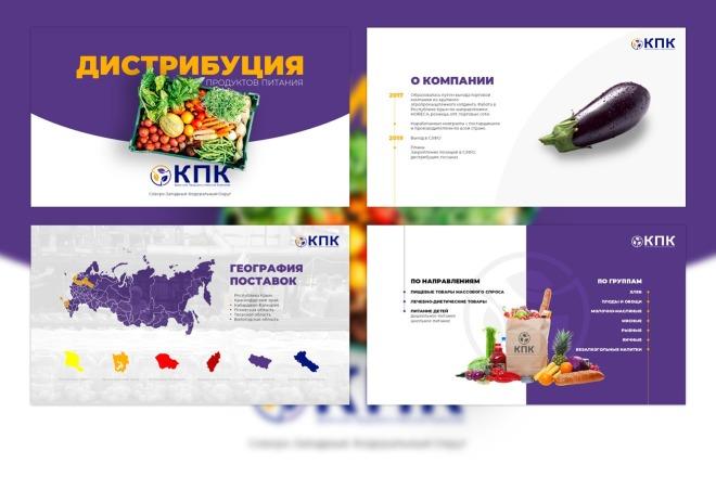 Оформление презентации товара, работы, услуги 46 - kwork.ru