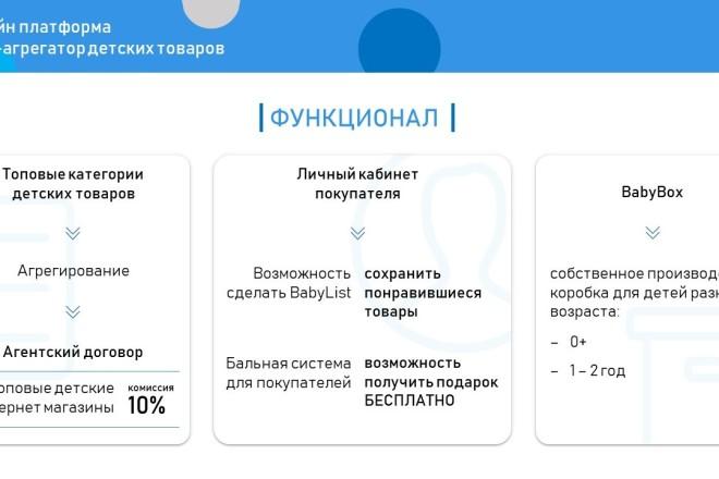 Красиво, стильно и оригинально оформлю презентацию 57 - kwork.ru