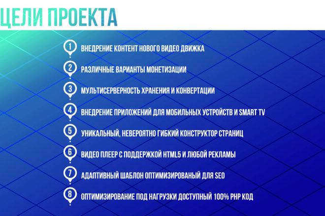 Дизайн группы в VK 8 - kwork.ru
