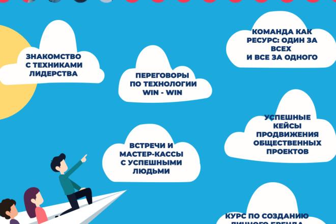 Вёрстка сайтов по доступной цене 31 - kwork.ru
