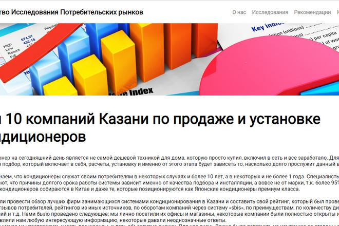 Профессионально и недорого сверстаю любой сайт из PSD макетов 84 - kwork.ru