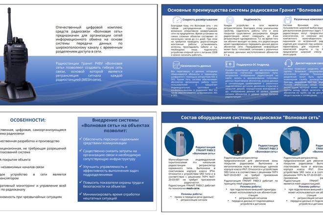Оформление презентаций в PowerPoint 6 - kwork.ru