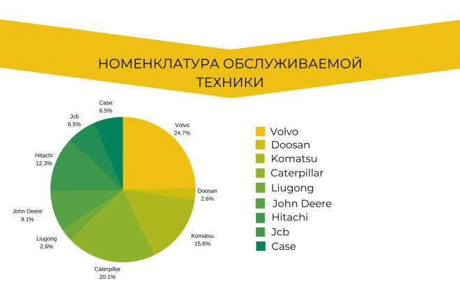 Стильный дизайн презентации 151 - kwork.ru