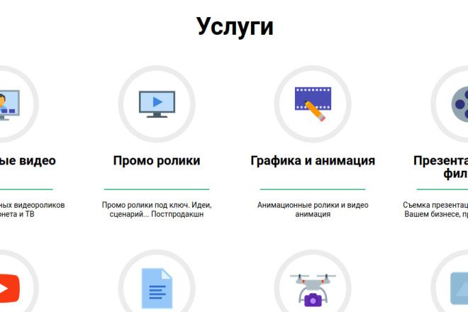 Скопирую страницу любой landing page с установкой панели управления 18 - kwork.ru