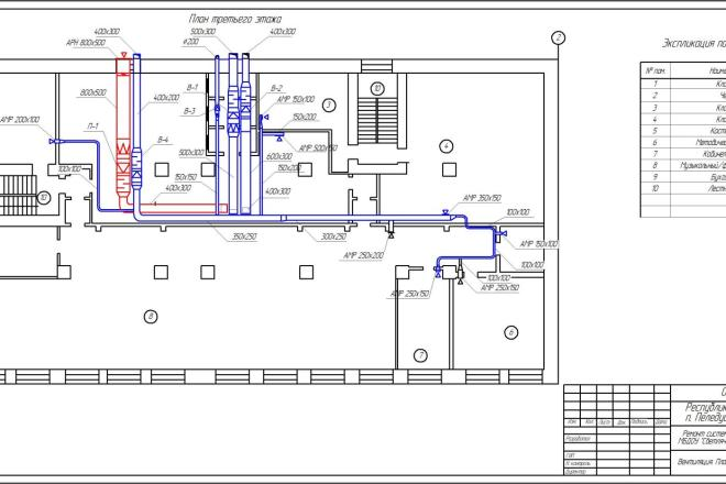 Проектирование вентиляции 11 - kwork.ru