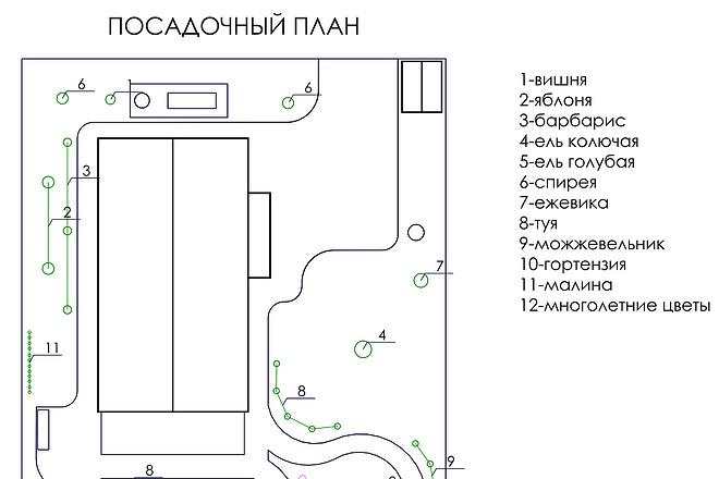 Проект ландшафтного дизайна участка 12 - kwork.ru